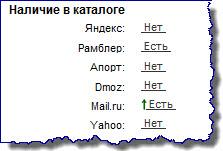 Как я бесплатно попал в каталог mail.ru