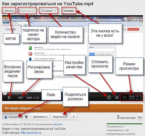 Видео плеер YouTube