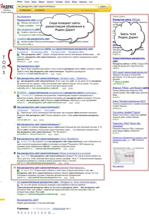 внутренней оптимизации сайтов