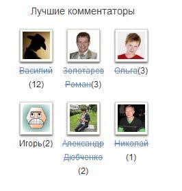 ТОП Комментаторов