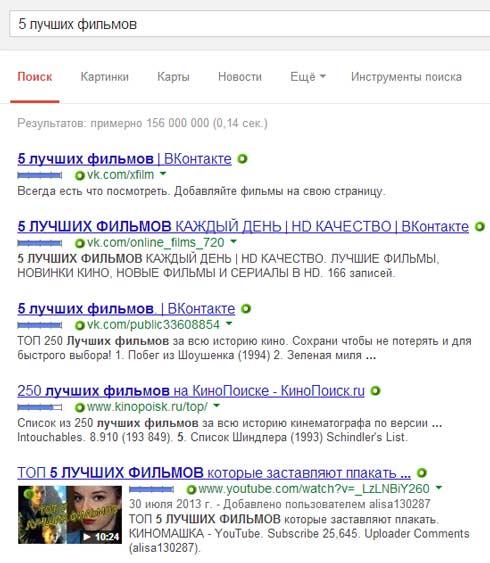 Вконтакте в ТОП выдачи Google