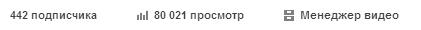 Показатели моего канала на YouTube