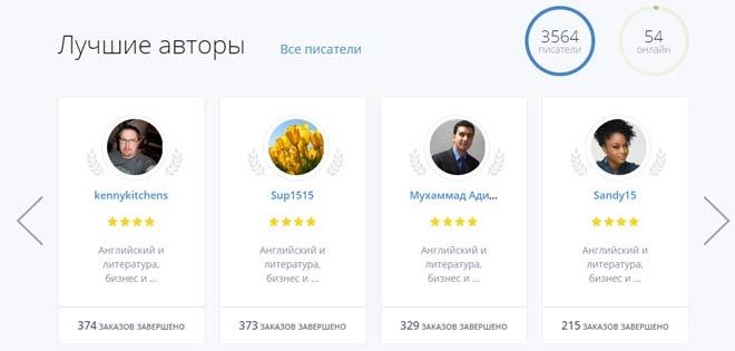 Рейтинг авторов Studybay