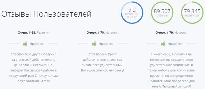 Отзывы Studybay