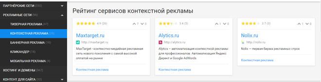 Рейтинг сервисов для бизнеса