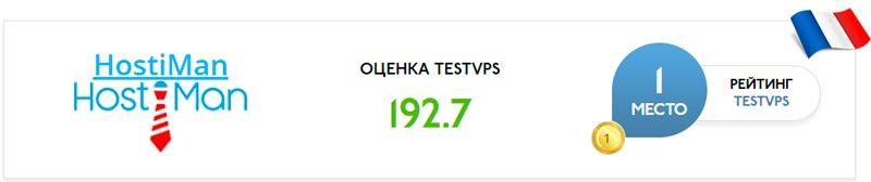 Результаты тестов VPS хостингов