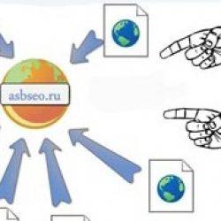 Роль внешних ссылок в продвижении сайтов