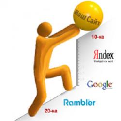 Самостоятельное продвижение, раскрутка и поисковая оптимизация сайта