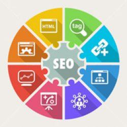 Массовая проверка характеристик сайтов